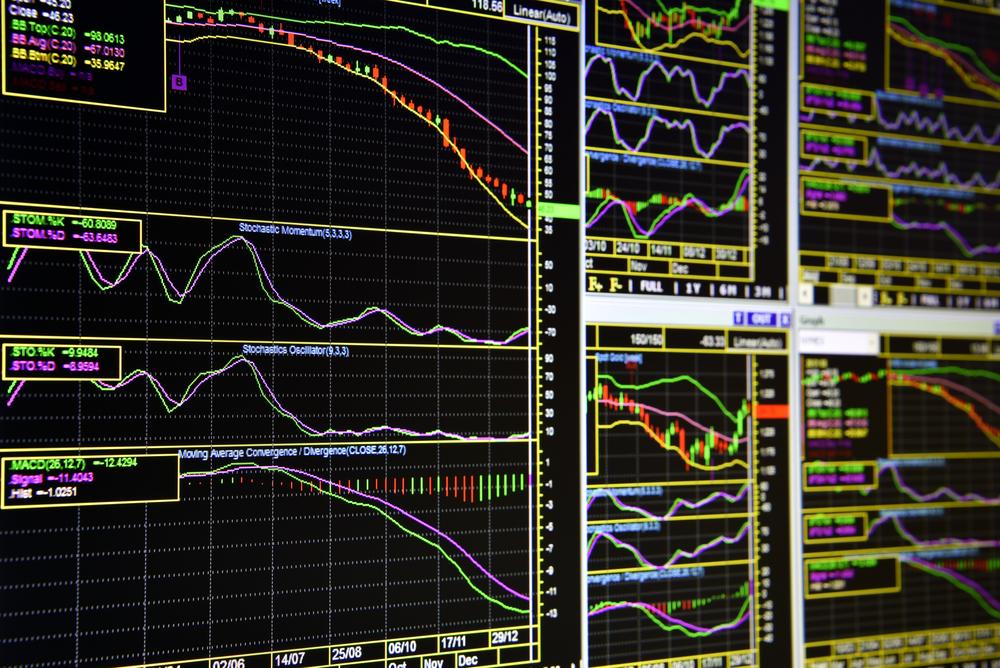 Guide til den bedste investering (Aktier vs. Ejendom vs. Obligationer vs. Andet) - Investering ...